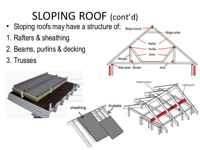 Roof Structures And Types Of Roofs