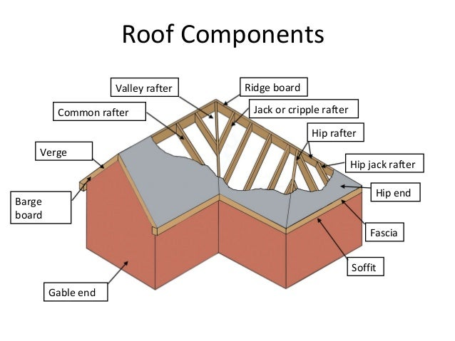 Roof Components