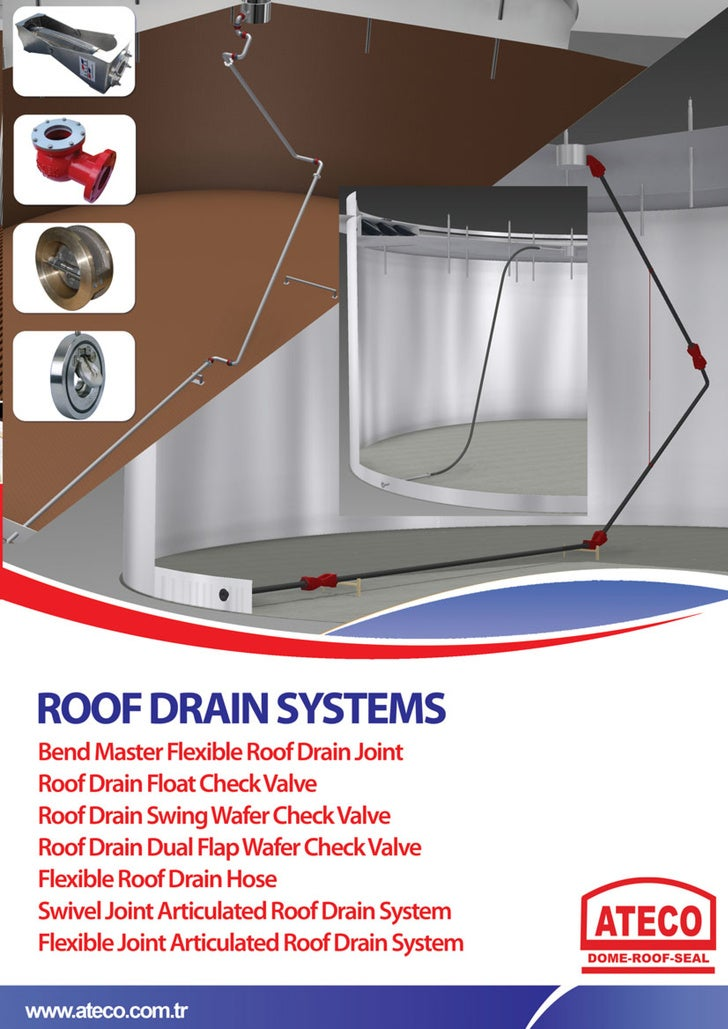 Roof drain systems for House drainage system ppt