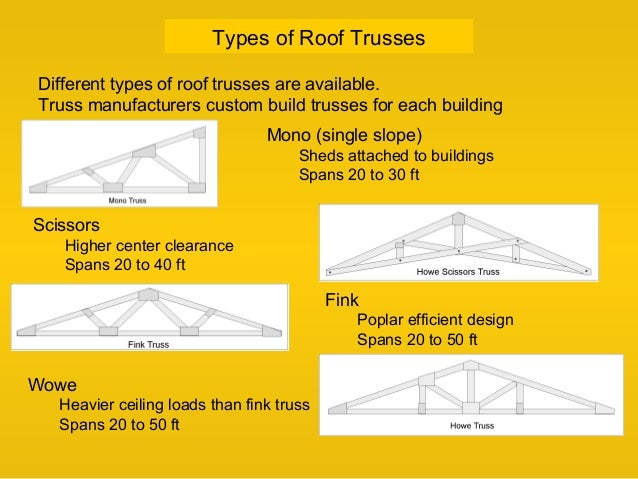 ... Gussets Rafters; 5. Types Of Roof Trusses ...