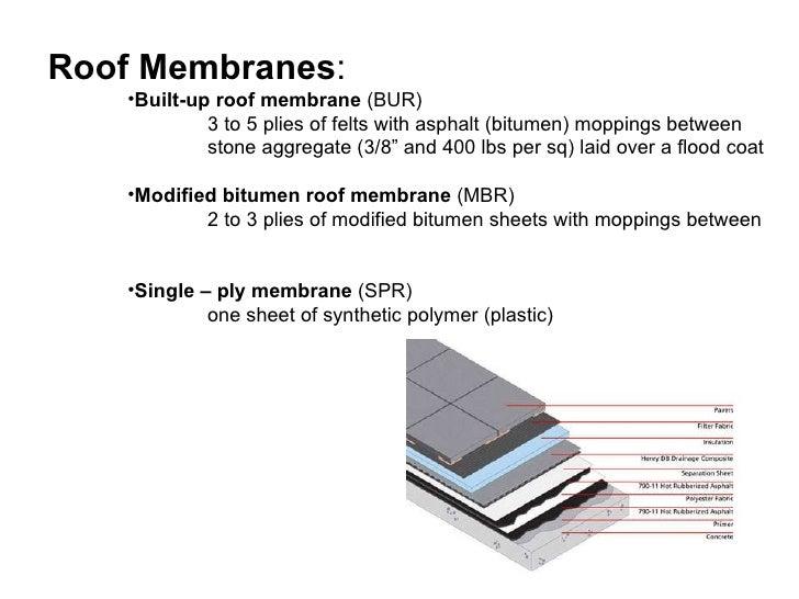 <ul><li>Roof Membranes : </li></ul><ul><ul><ul><li>Built-up roof membrane  (BUR)  </li></ul></ul></ul><ul><ul><ul><ul><ul>...