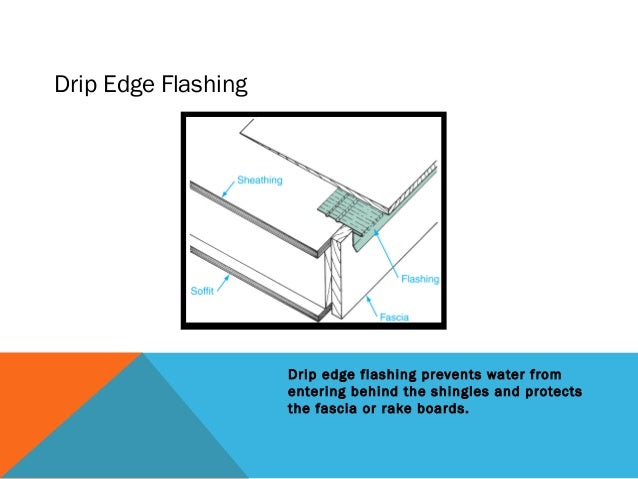 Drip Edge Flashing ...