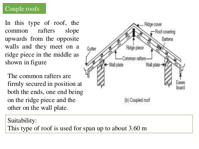 10. Couple Roofs In This Type ...