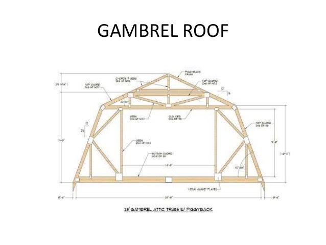 Roofs And Truss Sc 1 St Roof