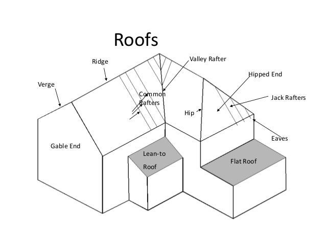 Roofs ...  sc 1 st  SlideShare & Roofs and truss memphite.com