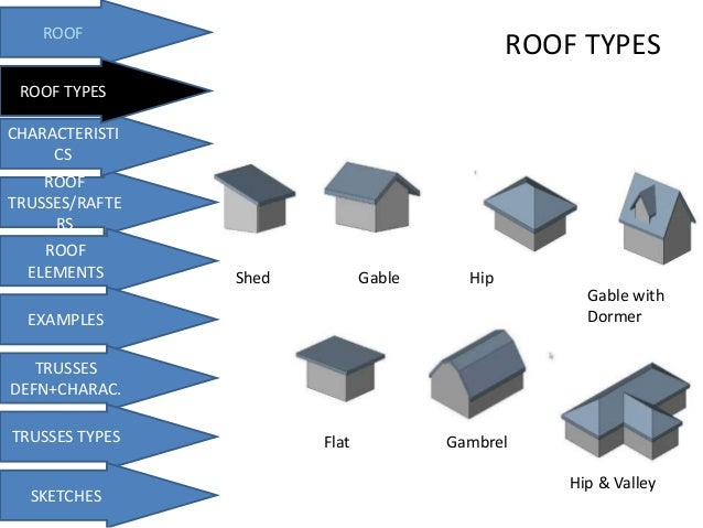 Roofs and truss for Roof type names