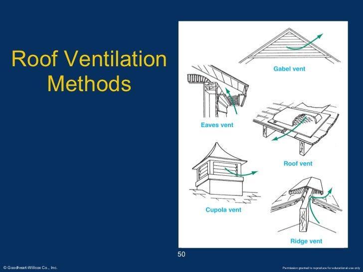 Roof Ventilation Methods ...