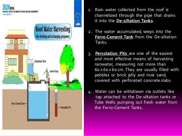 roof top rain water harvesting. Black Bedroom Furniture Sets. Home Design Ideas