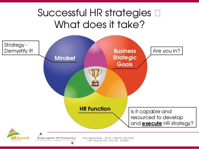 room 2 achieving business goals via hr strategies rmit vn