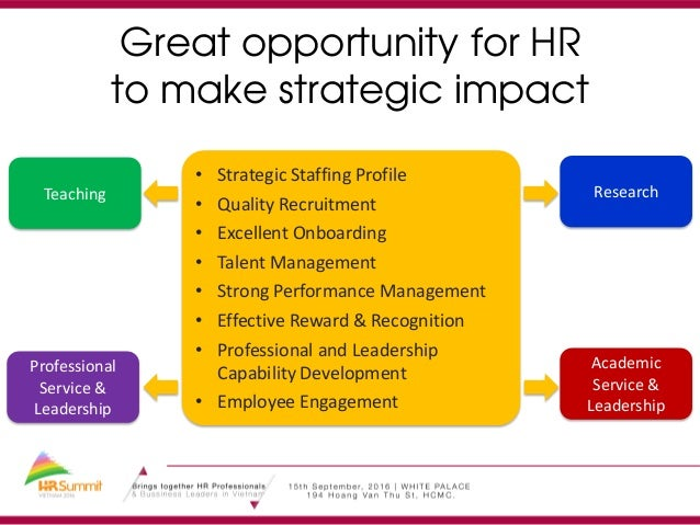 how to write a hr strategy