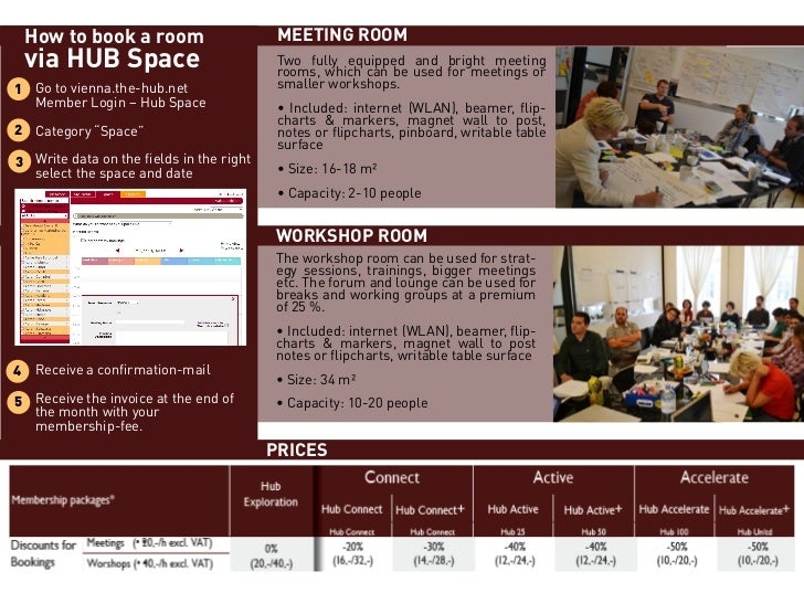 How to book a room                       MEETING ROOM via HUB Space                            Two fully equipped and brig...