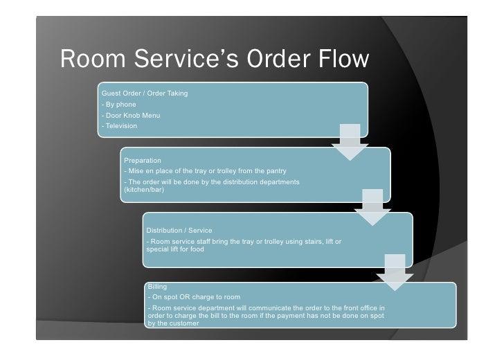 Room Service Errand Card Format