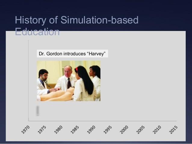 "Dr. Gordon introduces ""Harvey"" History of Simulation-based Education"