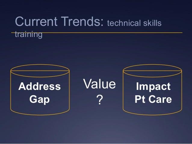 Address Gap Impact Pt Care Value ? Current Trends: technical skills training