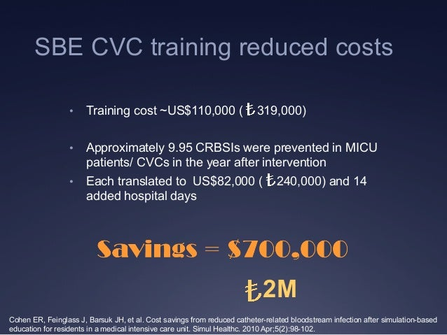 • Training cost ~US$110,000 ( 319,000) • Approximately 9.95 CRBSIs were prevented in MICU patients/ CVCs in the year aft...