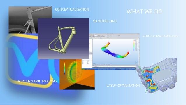 CONCEPTUALISATION 3D MODELLING STRUCTURAL ANALYSIS LAYUP OPTIMISATION AERODYNAMICANALYSIS WHATWE DO