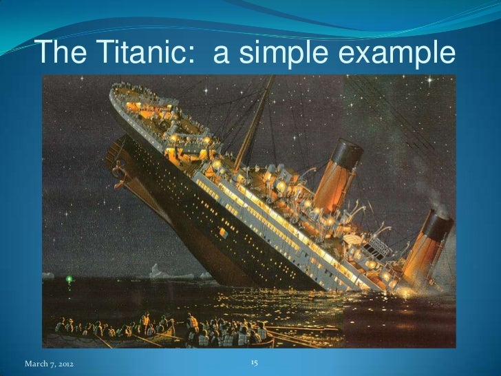 The Sinking of the Titanic Cause Map