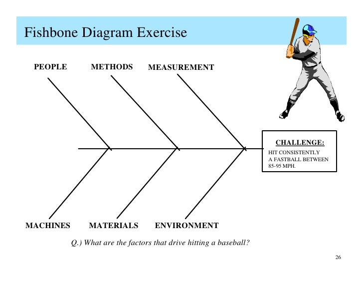 Root cause analysis fishbone diagram exercise ccuart Choice Image