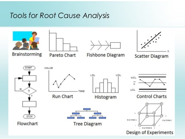 Root cause analysis minimized 10 tools for root cause analysis ccuart Choice Image
