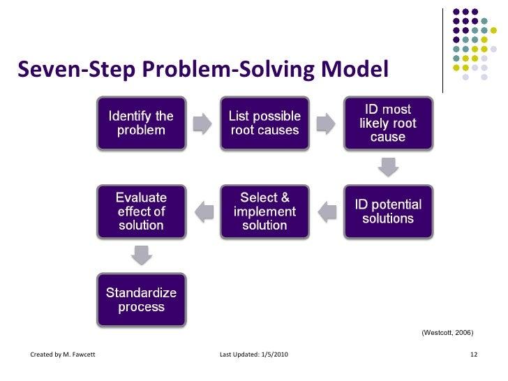 7 step problem solving model