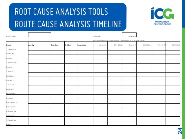 Root cause analysis template root cause analysis template for It rca template