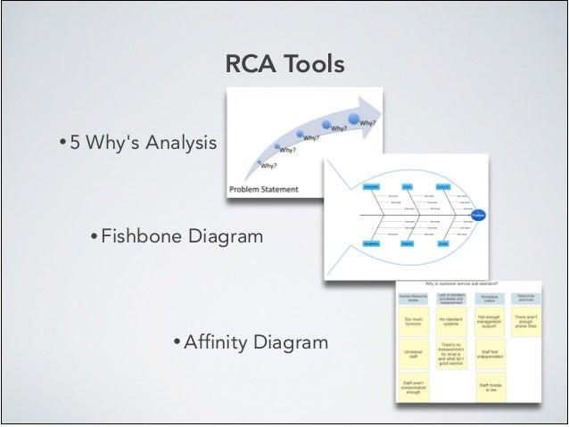 RCA Tools • 5 Why's Analysis • Fishbone Diagram • Affinity Diagram