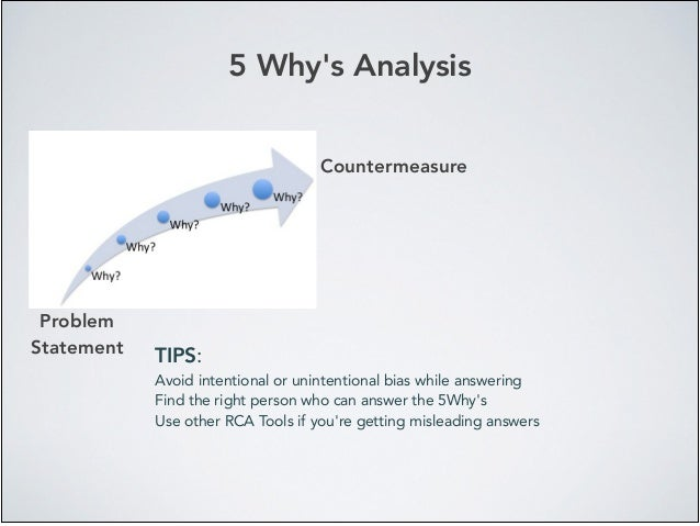 5 Why's Analysis TIPS:! Avoid intentional or unintentional bias while answering! Find the right person who can answer the ...