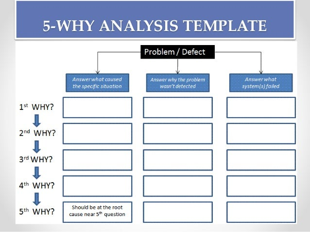 Root Cause Analysis - Tools And Process