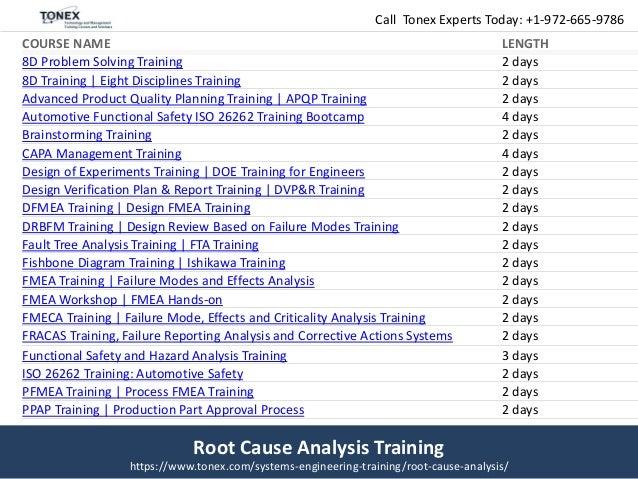 Best Root Cause Analysis Training Slide 2