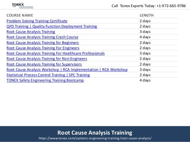 Best Root Cause Analysis Training Slide 3