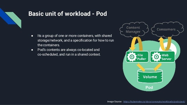 Basic unit of workload - Pod ● Its a group of one or more containers, with shared storage/network, and a specification for ...
