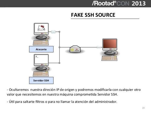 FAKE SSH SOURCE                             Atacante                             $ _                          Servid...