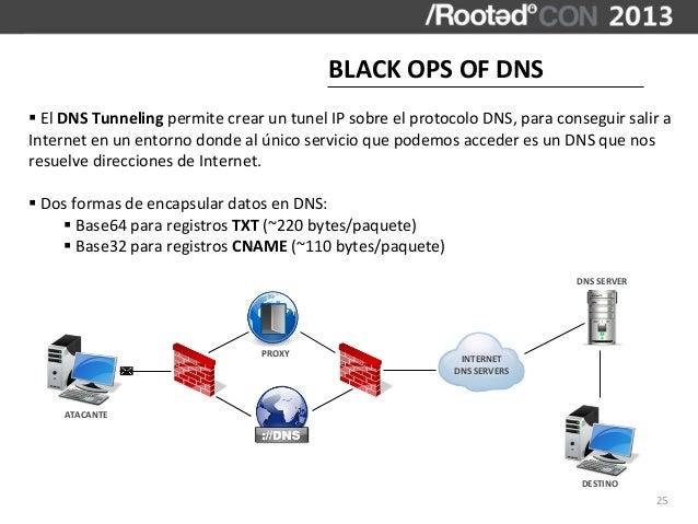 BLACK OPS OF DNS§ El DNS Tunneling permite crear un tunel IP sobre el protocolo DNS, para...