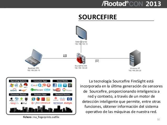 SOURCEFIRE                                                La tecnología Sourcefire FireSight está                ...