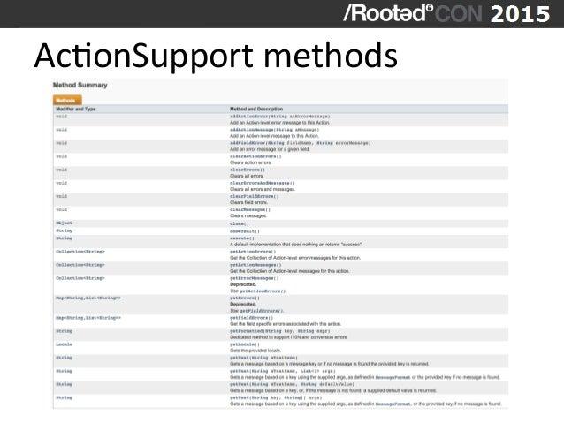 AcVonSupport  methods