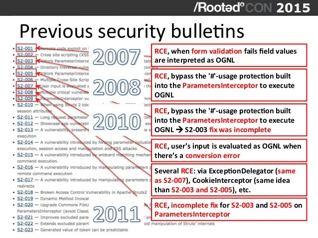 Previous  security  bulleVns            RCE,  when  form  validaDon  fails  field  values   are ...