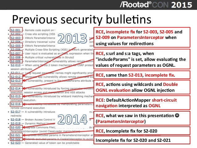 Previous  security  bulleVns            RCE,  incomplete  fix  for  S2-‐003,  S2-‐005  and   S2...