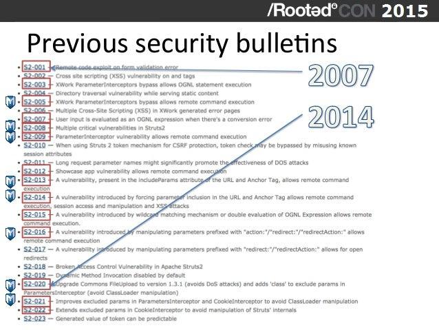 Previous  security  bulleVns