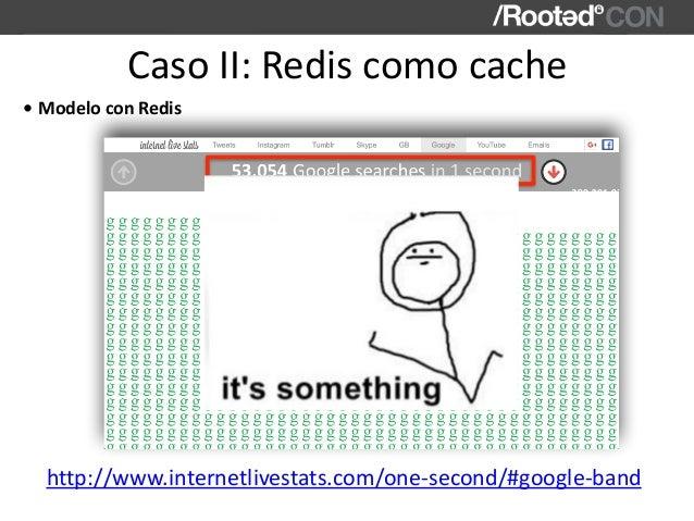 CasoII:Rediscomocache • ModeloconRedis http://www.internetlivestats.com/one-second/#google-band
