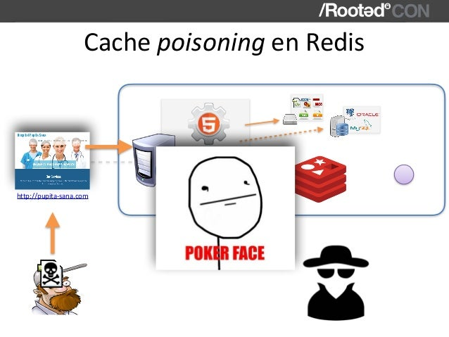 CachepoisoningenRedis WebApp http://pupita-sana.com