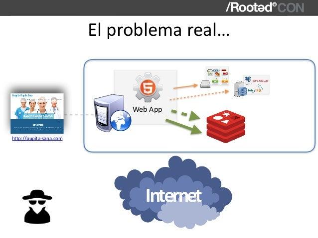 Elproblemareal… WebApp http://pupita-sana.com