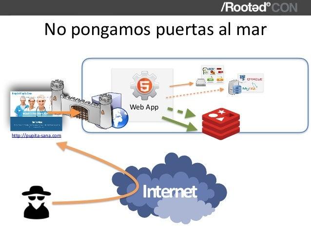 Nopongamospuertasalmar WebApp http://pupita-sana.com