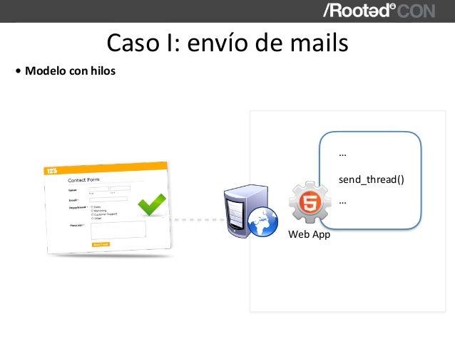 CasoI:envíodemails WebApp send_thread() … … • Modeloconhilos