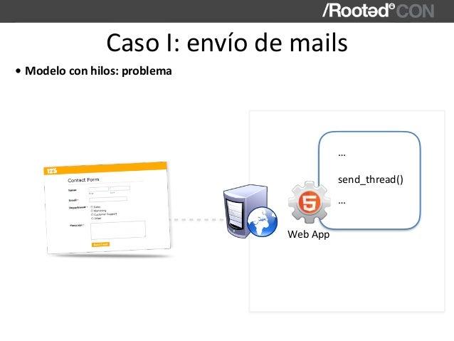 CasoI:envíodemails WebApp send_thread() … … • Modeloconhilos:problema