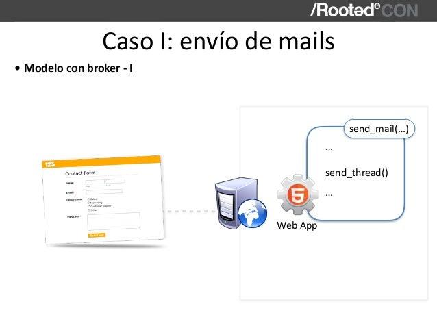 CasoI:envíodemails WebApp send_thread() … … • Modeloconbroker-I send_mail(…)