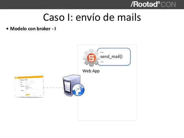 CasoI:envíodemails WebApp send_mail() … … • Modeloconbroker-I