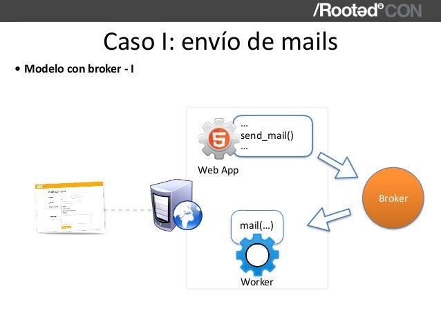 CasoI:envíodemails WebApp send_mail() … … • Modeloconbroker-I mail(…) Worker Broker