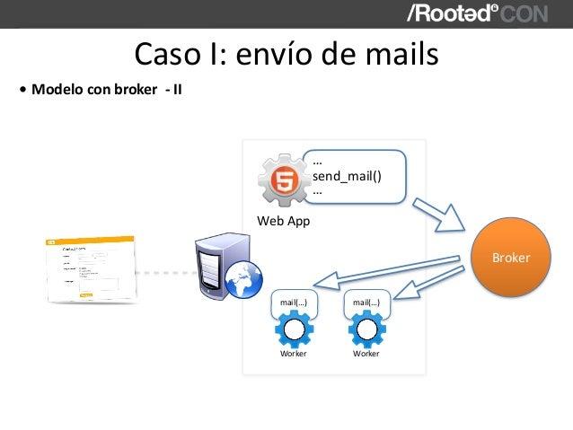 mail(…) Worker CasoI:envíodemails WebApp send_mail() … … • Modeloconbroker-II mail(…) Worker Broker