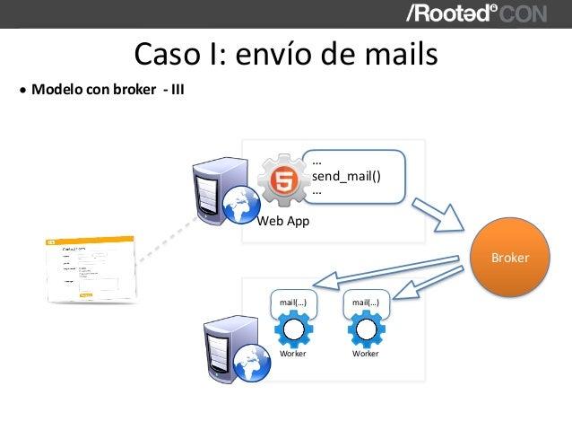 mail(…) Worker CasoI:envíodemails WebApp send_mail() … … • Modeloconbroker-III mail(…) Worker Broker