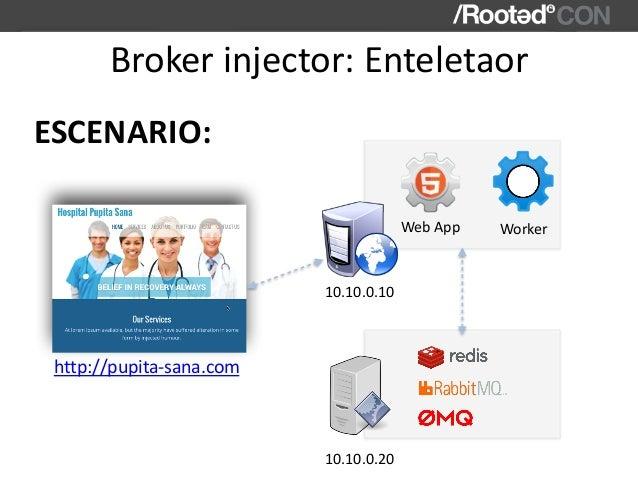 Brokerinjector:Enteletaor ESCENARIO: http://pupita-sana.com WebApp 10.10.0.10 10.10.0.20 Worker